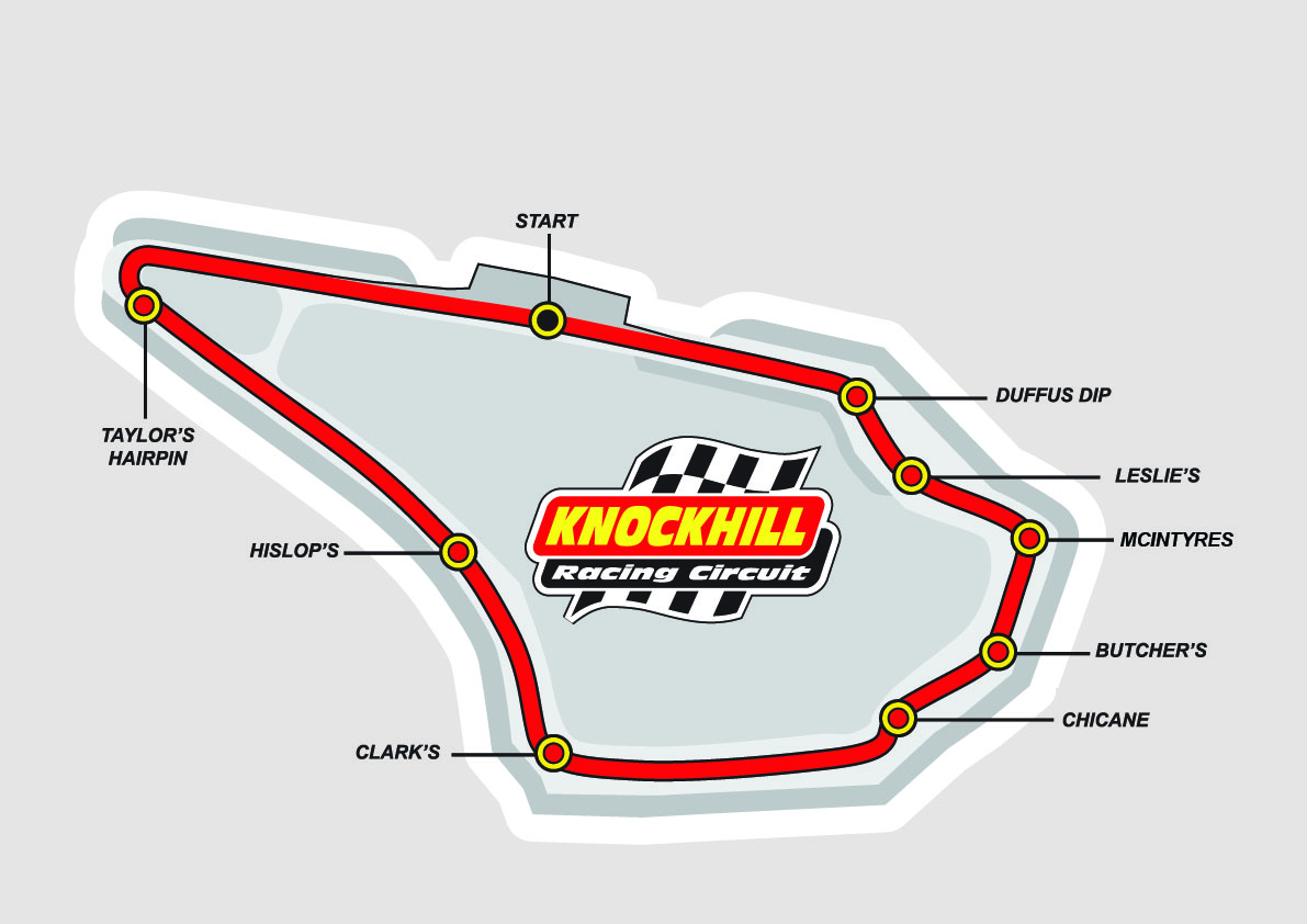 Knockhill Circuit Map